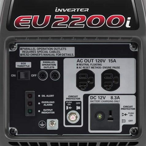 Honda EU2200i Review: Great Inverter Generator for The Money