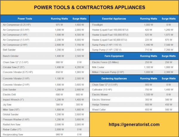 screenshot-of-power-tools-wattage-consumption